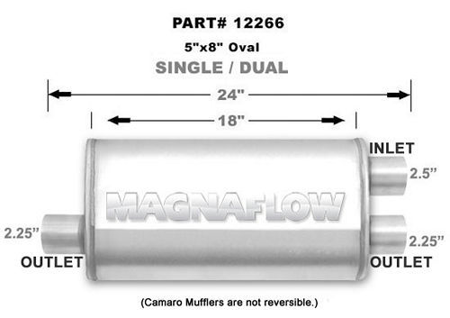 Stainless Muffler 2.5in Inlet Offset/Dual 2.25in